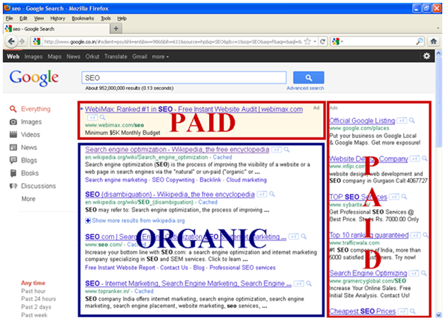 Organic or Paid Search: What Works Best For Businesses?