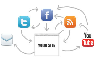 Is Your Website Making The Most Of Social Media?